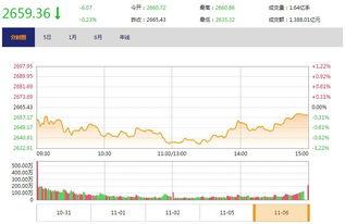 上海本地股有哪些股票?