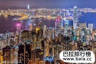 香港十大不可不去的小地方
