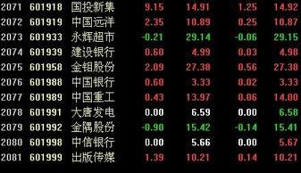 总共有哪些股票?