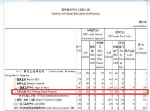 北京有哪些编导专业的大学排名 学校大全