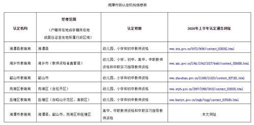 导语】无忧考网从湘潭市教育局获悉,2020上半年湖南湘潭市中小学教师资格认定公告已公布,网报时间为6月10日至6月24日,具体详情如下:根据《中华人民共和国教师法》《教师资格条例》等法律法规和湖南省教育厅《关于做好2020年全省教师资格认定工作的通知》