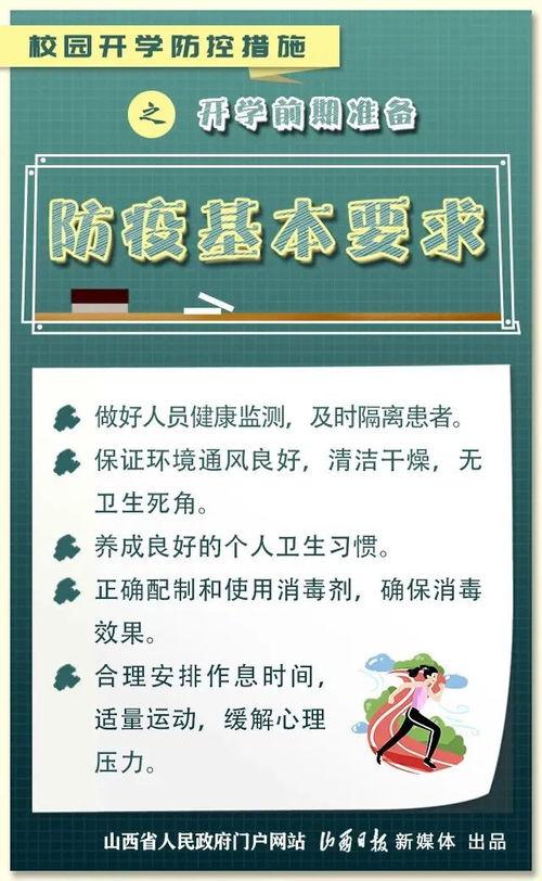 海报校园防疫怎么做开学之前看仔细