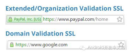 域名证书申请(ssl证书)_1603人推荐