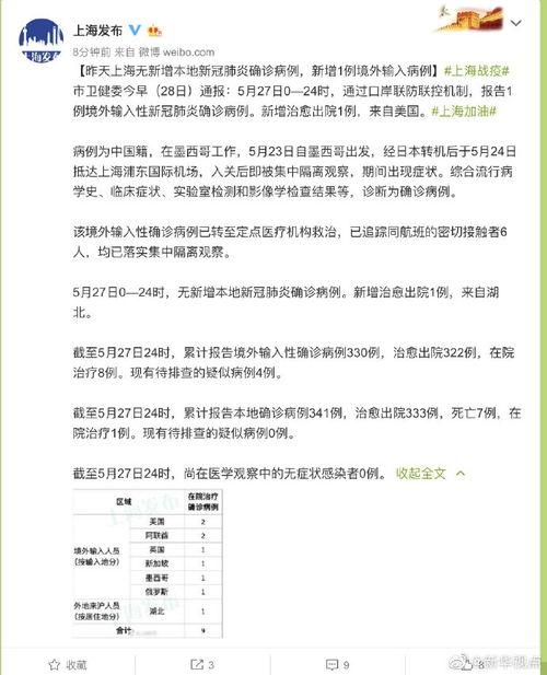 5月27日上海新增1例境外输入病例无新增本地新冠肺炎确诊病例