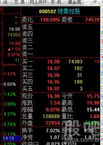 一般情况下,复牌后股票涨还是跌?