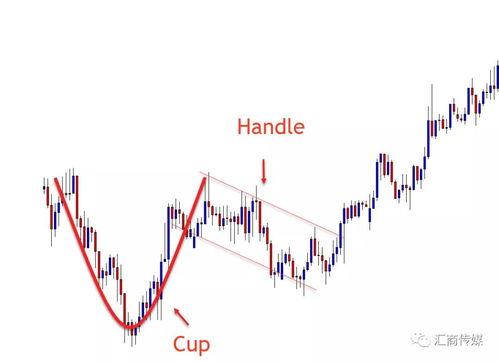 顶级华人交易员分享:如何交易多个时间框架并提升交易胜率  如何提高交易胜率