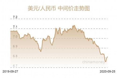 中国银行哪些网点可以兑换美金