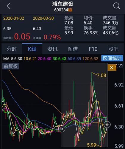 股票新进股东多表示什么么?