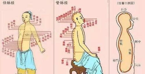 中医打通任督二脉的妙法  打通任督二脉正确方法