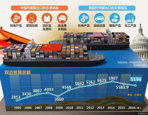 美国要对华打贸易战特朗普叫价意味明显