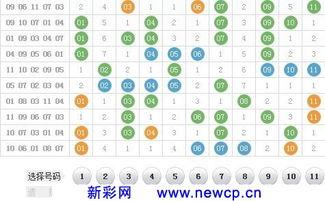 11选5投注技巧 单式遗漏妙投11选5的12种玩法