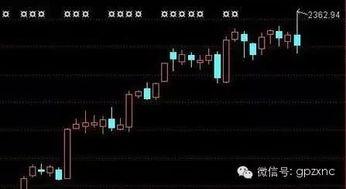 股票入门基础知识k线图模拟炒股和真实炒股的区别?