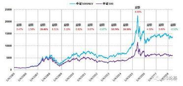 中证500指数前十名(排名前十的定投基金)  国际外盘期货  第2张