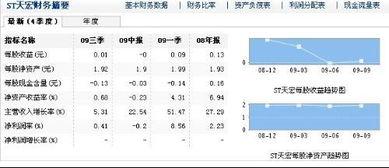 股票投资分析报告5000字参考模板