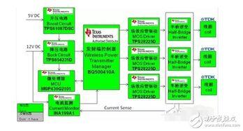 无线充电发射器及无线充电装置说明和原理 全文