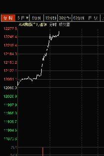 a50股指期货
