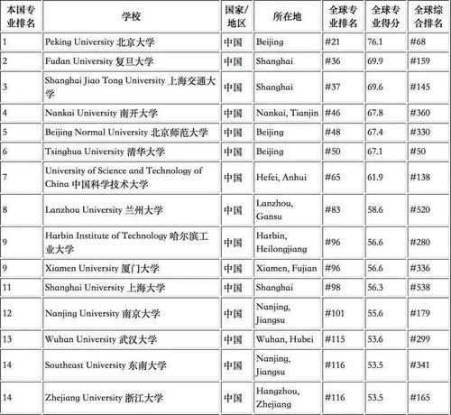 哪些大学专业和数学有关吗 成人高考