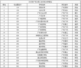 杭州有哪些二本類文科大學排名