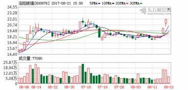 洛阳玻璃股票重组能亭牌吗,再开盘能有几个涨停