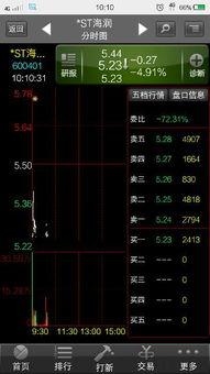 股票前面加ST,S。*ST,G。是什么意思?