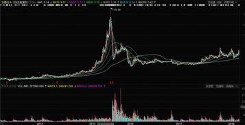 000016深康佳:股票10转10  是什么意思?