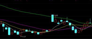海南橡胶股票不涨的原因?