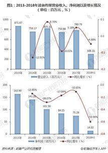 湖南传媒股票有哪些?