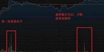 股票的基本面分析适合于短线分析吗