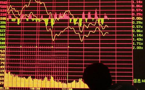 股票中的暗盘是什么意思?