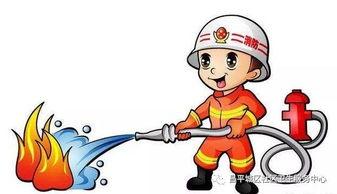 写字楼要知道的消防小知识