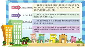 南宁市学前教育网