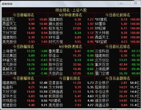 那些股票是上证的?哪些是深市的?怎么看?