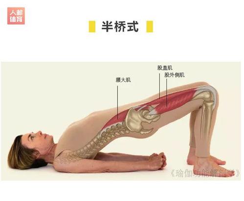 瑜伽动作可以减轻晕车