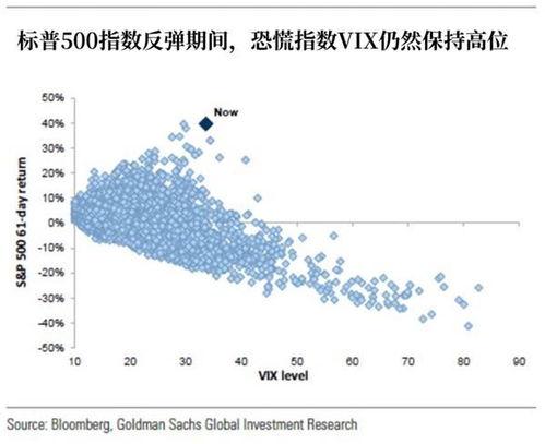現在有什么工具可以用來對沖股票