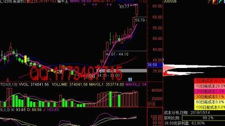 今天股市行情分析?