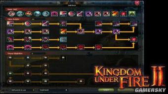 炽焰帝国2 Kingdom Under Fire 2 狂战士技能树系统曝光 可用黄金升级技能