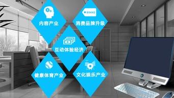 互联网创新创业官网