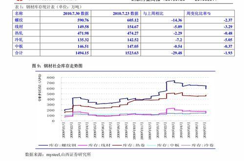 深圳最牛的科技股票是什么股票?