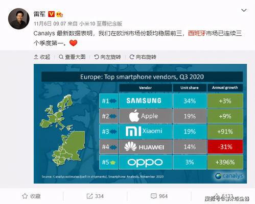 如何看待苹果掉出全球手机市场前三,小米成为最大黑马