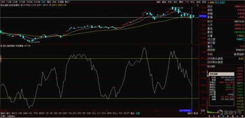 恒生指数的股票分析
