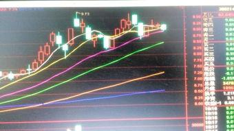 股票K线出现三个十字星是什么意思?