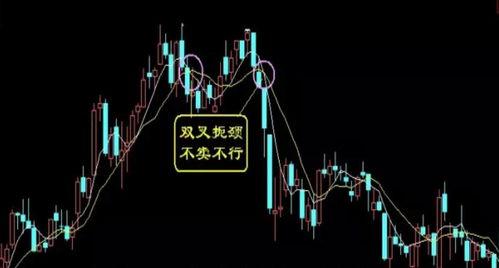 都说上市有限公司的股票总量不变,为什么股票卖出去比买入的多时股价会下跌?股价是由什么因素决定的呢?