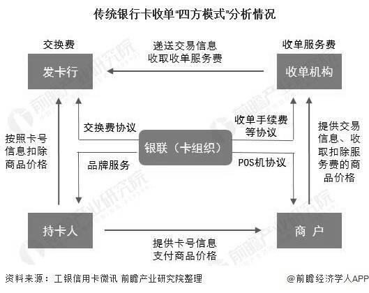 """""""广积粮""""模式开启 公募机构比拼研究实力"""