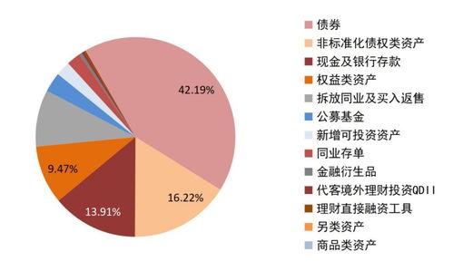 财务分析对股票投资的意义
