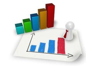 新的统计工作方法有哪些
