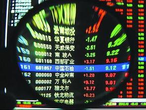 为什么国际股市都是绿涨红跌,到了中国变成了红涨绿跌?