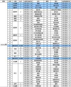 第06802期北京单场竞猜赛程表欧冠法乙上场