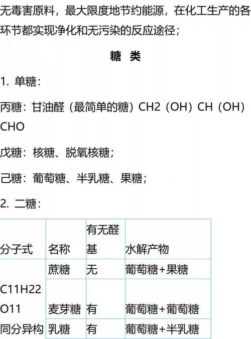 高考常考化学常识