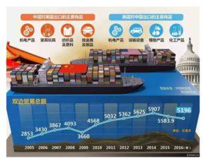 侠客岛美国要对华打贸易战特朗普叫价意味明显