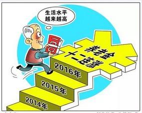 2016养老金十二连涨,今年养老金上调约6.5